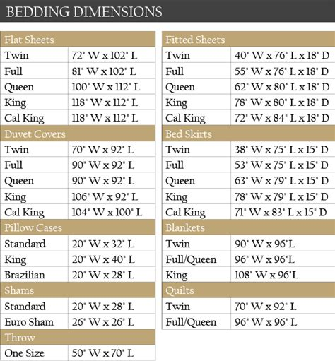 long list  bedding dimensions bed sheet sizes