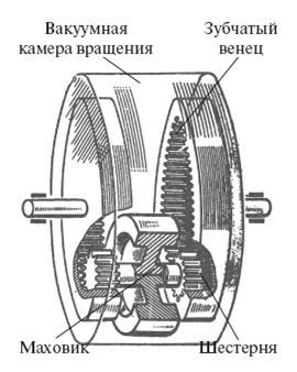 Супермаховик – накопитель кинетической энергии