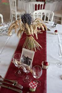 Decoration Theme Mer A Faire Soi Meme : comment organiser un buffet teatime gourmand ~ Preciouscoupons.com Idées de Décoration