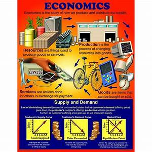 Chartlet Economics