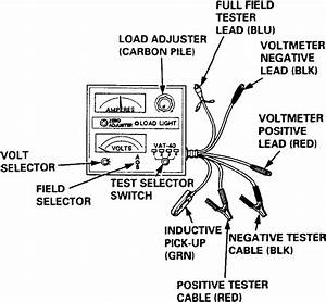 Ford Probe Alternator Wiring Diagram