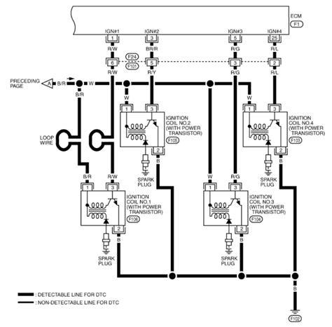 sr20det ignitor chip wiring diagram 35 wiring diagram