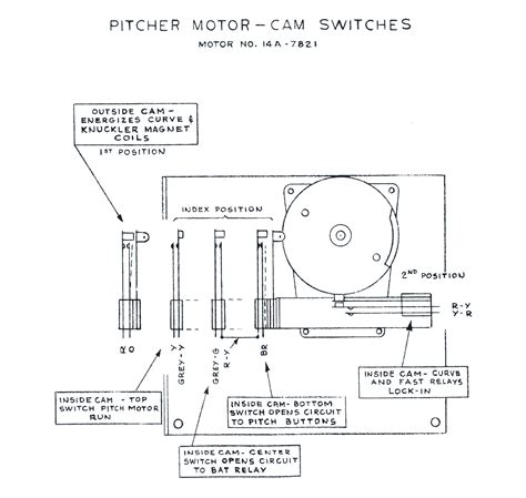 HD wallpapers wiring diagram rotary cam switch