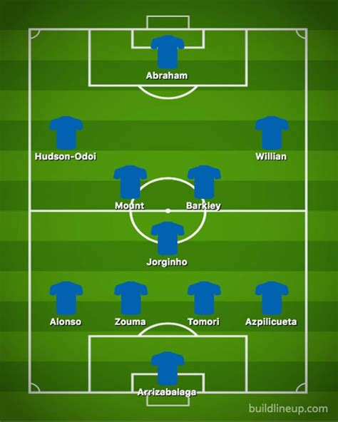 Chelsea team news: Predicted 4-3-3 line up vs Newcastle ...