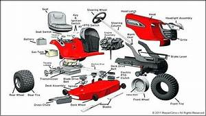 Craftsman Mower Diagramm