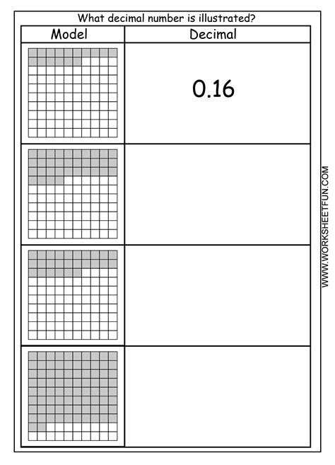 decimals hundredths worksheet decimal model hundredths 4 worksheets free