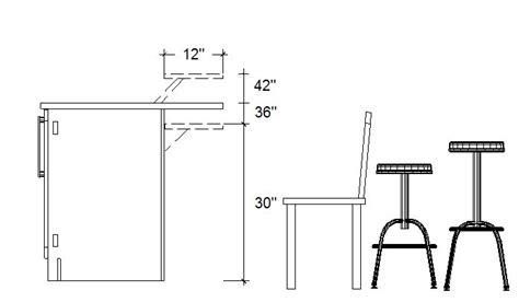 hauteur d un bureau standard hauteur standard comptoir 28 images id 233 e cuisine c