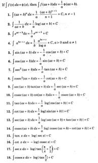 mad math minute ideas about 12 grade math worksheets easy worksheet ideas