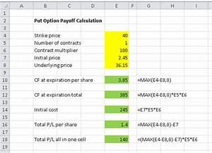 Put Option Payoff Diagram And Formula