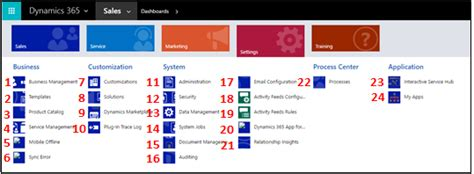 Find Your Way Around Dynamics 365 Customer Engagement Apps