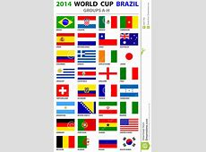 Stock Photo World Cup Brazil 2014 All Nations Vector