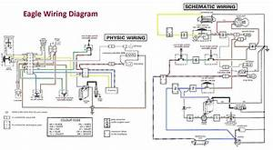 Cushman Eagle Wiring Diagram