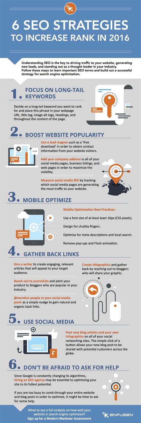 Seo Strategy by 6 Seo Strategies To Increase Rank In 2016 Infographic