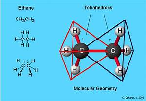 Chemistry11MrStandring - Unbranched Alkanes and their Geometry