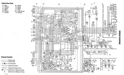 electrical wiring diagram of volkswagen golf mk1 projekt