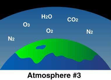 noaa scijinks how did earth s atmosphere form