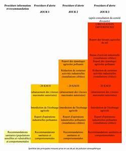Vignette Pollution Toulouse : qualit de l air m diocre toulouse risque d entrer dans un pisode de pollution ~ Medecine-chirurgie-esthetiques.com Avis de Voitures