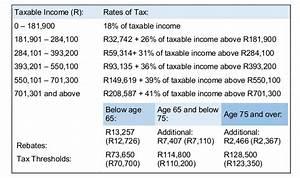 Bereinigtes Einkommen Berechnen : 2016 steuerklassen vestibulum ~ Themetempest.com Abrechnung