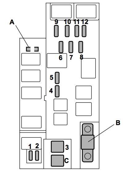 Subaru Fuse Box Diagram 2005 subaru impreza 2005 fuse box diagram carknowledge