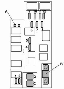 Subaru Impreza  2005   U2013 Fuse Box Diagram