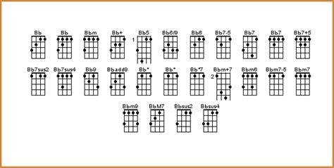 Ukulele Chord Chart, Ukulele Tuner, Download