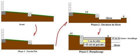 dosage pour faire du beton melange beton pas cher faire du mortier et du b ton wiki for home
