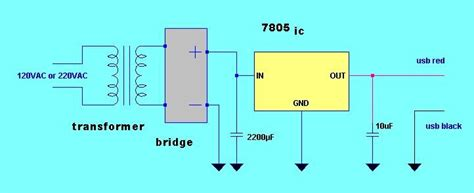 Ipod Charger Wiring Diagram by Ipod Charger Simple Circuit Diagram Electronic Circuit