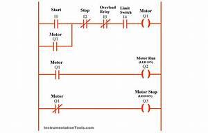 Plc Program For Motor Starter Instrumentation Tools