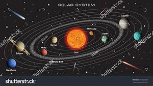 Vector Illustration Our Solar System Gradient Stock Vector ...