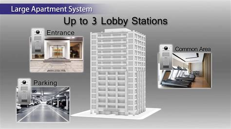 Panasonic Video Intercom System For Apartment Complexes