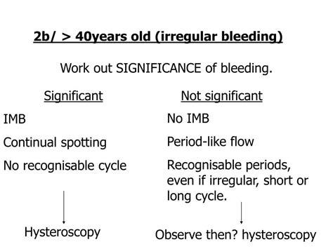 Ppt Abnormal Uterine Bleeding Powerpoint Presentation