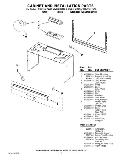 Kitchen Cabinets Installation Manual by Cabinet And Installation Cabinet And Installation Parts