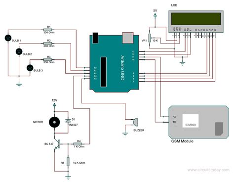 home automation  arduino  gsm module