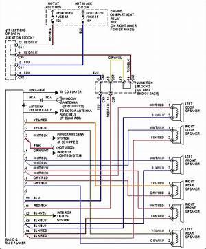 2000 Mitsubishi Radio Wiring Diagram Waterphasediagram Antennablu It