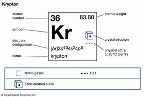 32 Electron Distribution Diagram Of Water