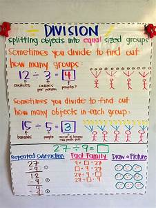149 Best Images About Anchor Charts Math On Pinterest