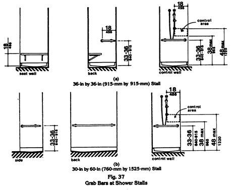 ada grab bar requirements ansi vs ada restroom grab bar requirements evstudio how to