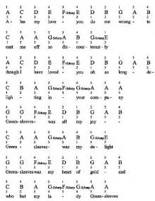 Piano Notes with Letters