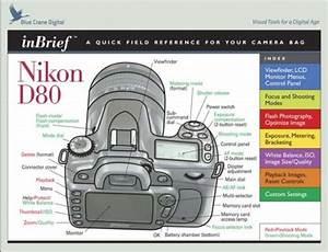 Camera Lens Diagram  Lens Diagram