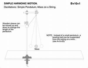 Simple Pendulum  Ball On A String