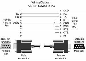 Laptop Connections For Wiring Diagram : rs232 cable wiring diagrams ~ A.2002-acura-tl-radio.info Haus und Dekorationen