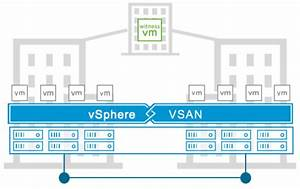 Building Application Centric Ha Solutions With Vsan  U0026 Vra