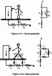 ground rules by john cadick power system studies part 3 With electrical potential a concept used to explain electrical voltage or