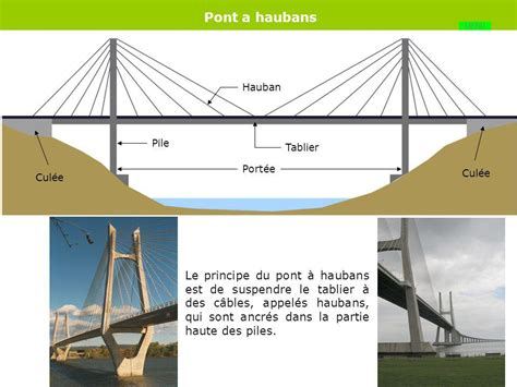 portee d un pont glossaire sur les ouvrages d les ponts ppt t 233 l 233 charger