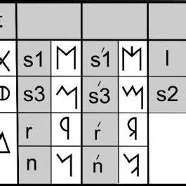 (PDF) El origen dual de las escrituras paleohispánicas: un ...