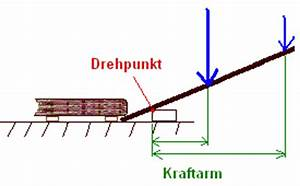 Physik Kraft Berechnen : hebelgesetz beispiele 1 ~ Themetempest.com Abrechnung