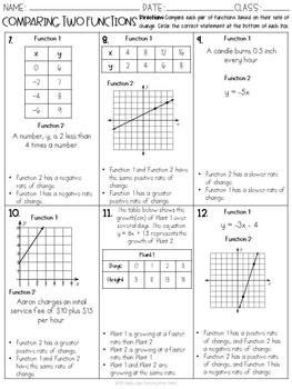 Comparing Two Functions By Rate Of Change Practice Worksheet Tpt