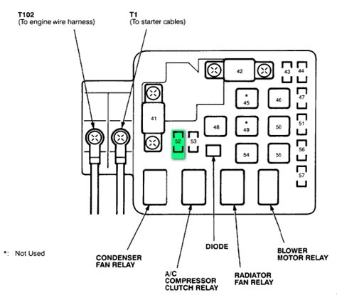 1997 honda civic relay wiring diagram where is the horn relay and fuse for a 1998 civic dx