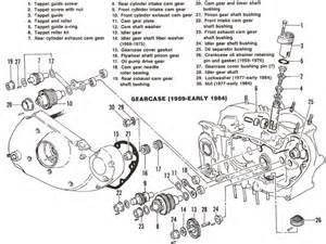 similiar harley davidson transmission picture breakdown keywords shovelheads manuals and diagrams sportsters manuals and diagrams