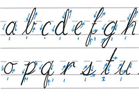 Mastering Calligraphy How To Write In Cursive Script — Tuts  Artsy  Pinterest Cursive